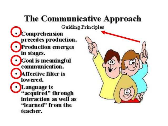 the communicative approach to language teaching
