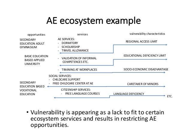 AEecosystemexample • Vulnerabilityisappearingasalacktofittocertain ecosystemservicesandresultsinrestricti...