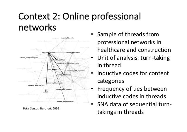 Context2:Onlineprofessional networks • Sampleofthreadsfrom professionalnetworksin healthcareandconstruction •...