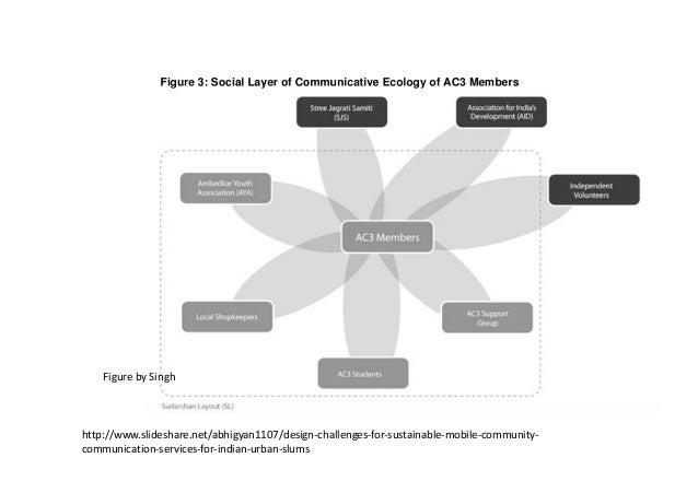 FigurebySingh http://www.slideshare.net/abhigyan1107/design-challenges-for-sustainable-mobile-community- communication-...