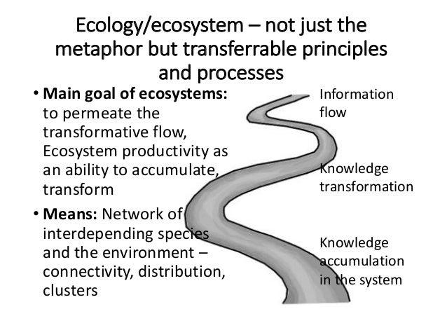 Ecology/ecosystem– notjustthe metaphorbuttransferrableprinciples andprocesses • Maingoalofecosystems: toperm...