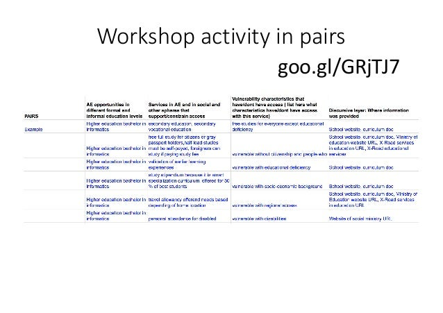 Workshopactivityinpairs goo.gl/GRjTJ7