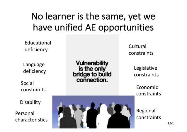 Nolearneristhesame,yetwe haveunifiedAEopportunities Educational deficiency Language deficiency Social constra...