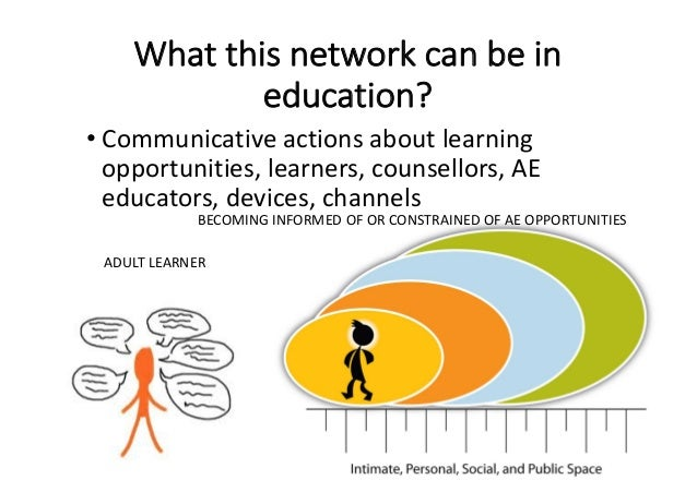 Whatthisnetworkcanbein education? • Communicativeactionsaboutlearning opportunities,learners,counsellors,AE ...