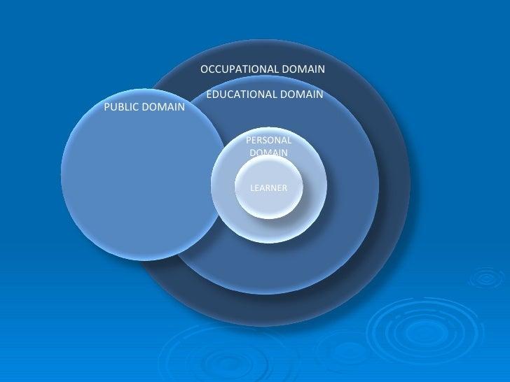 OCCUPATIONAL DOMAIN EDUCATIONAL DOMAIN PUBLIC DOMAIN PERSONAL DOMAIN LEARNER