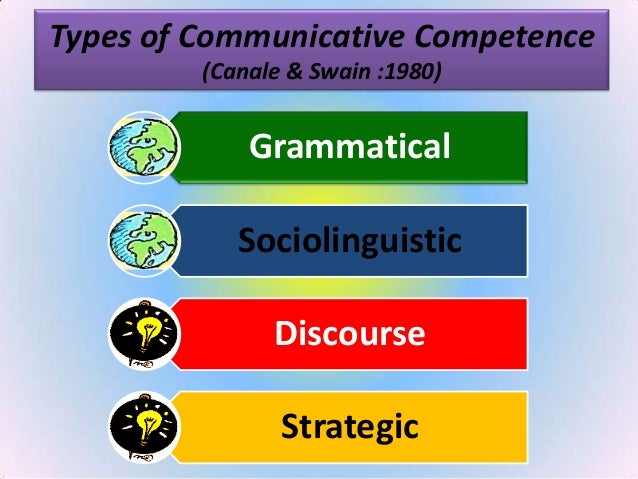 communicative language testing Communicative language testing sieu phan abstract together with the communicative language teaching approach, there has been an increase in awareness and research on communicative tests used.