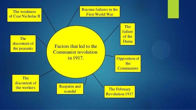 Capitalism vs communism essay