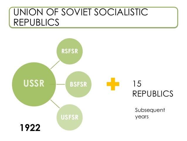 Capitalism Vs Socialism Vs Communism Venn Diagram Ukran