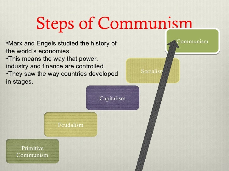 an analysis of the real communism versus the book Communism versus fascism comparison chart communism fascism philosophy: from each according to his ability, to each according to his needs free-access to the articles of consumption is.