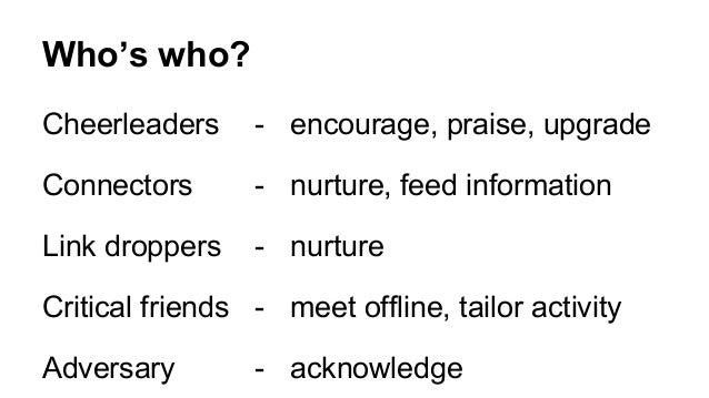Who's who? Cheerleaders  - encourage, praise, upgrade  Connectors  - nurture, feed information  Link droppers  - nurture  ...