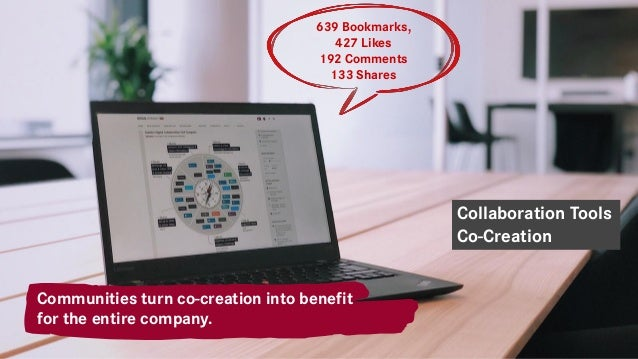 14 Communities turn co-creation into benefit for the entire company. Collaboration Tools Co-Creation 639 Bookmarks, 427 Li...
