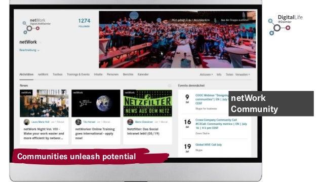 Communities unleash potential netWork Community