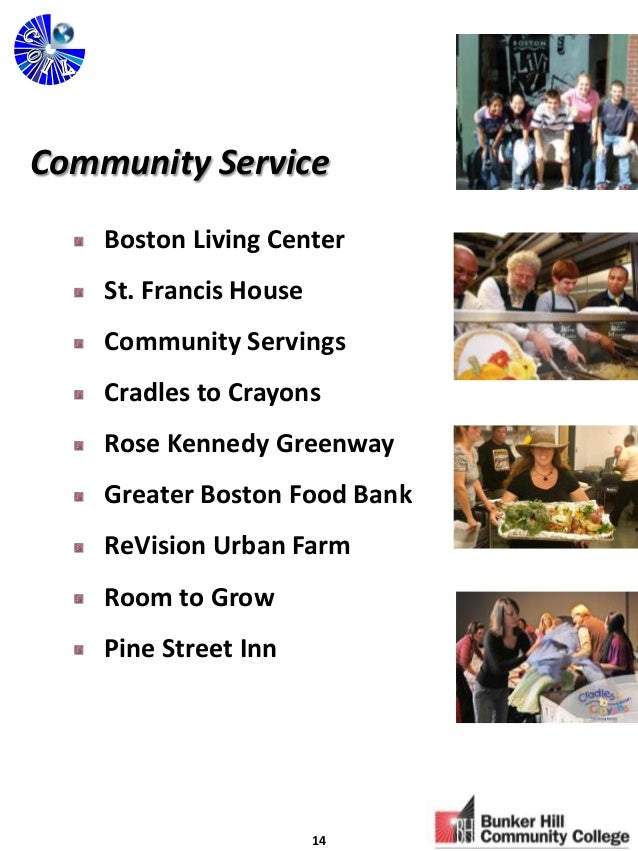 Community Food Bank College Park