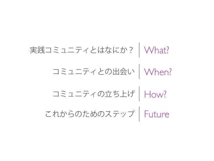 What?When?How?Future