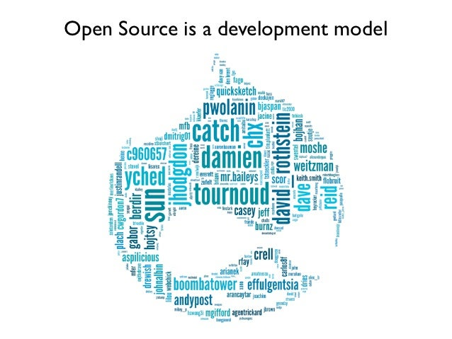 Open SourceCollaborationCommunity