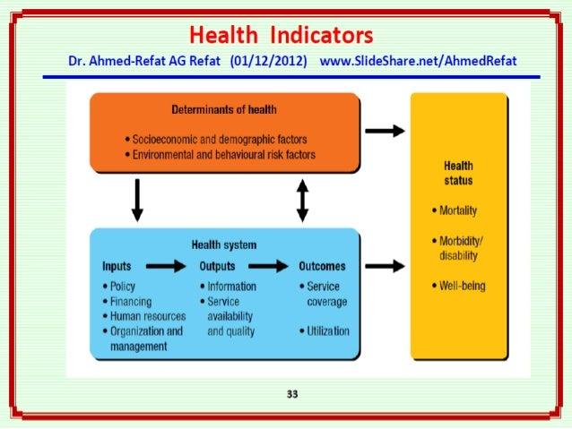community diagnosis for diabetes