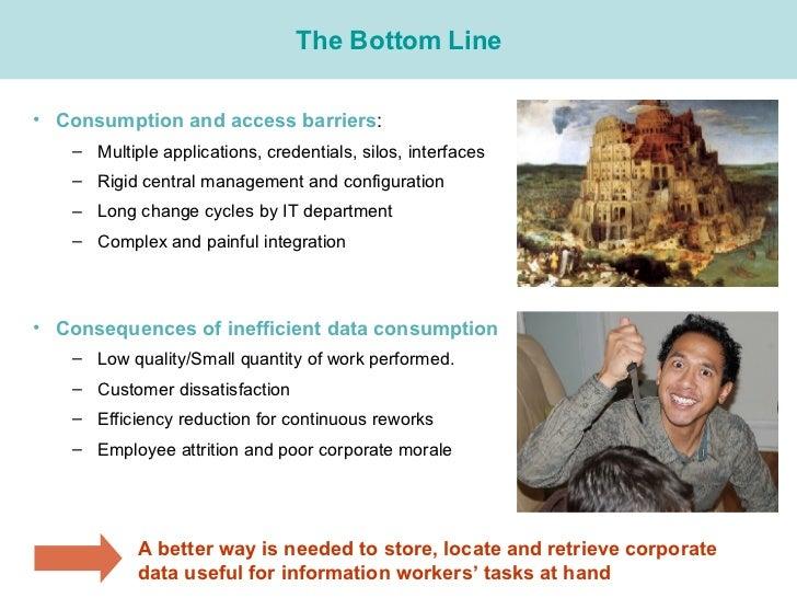 Community Management Slide 3