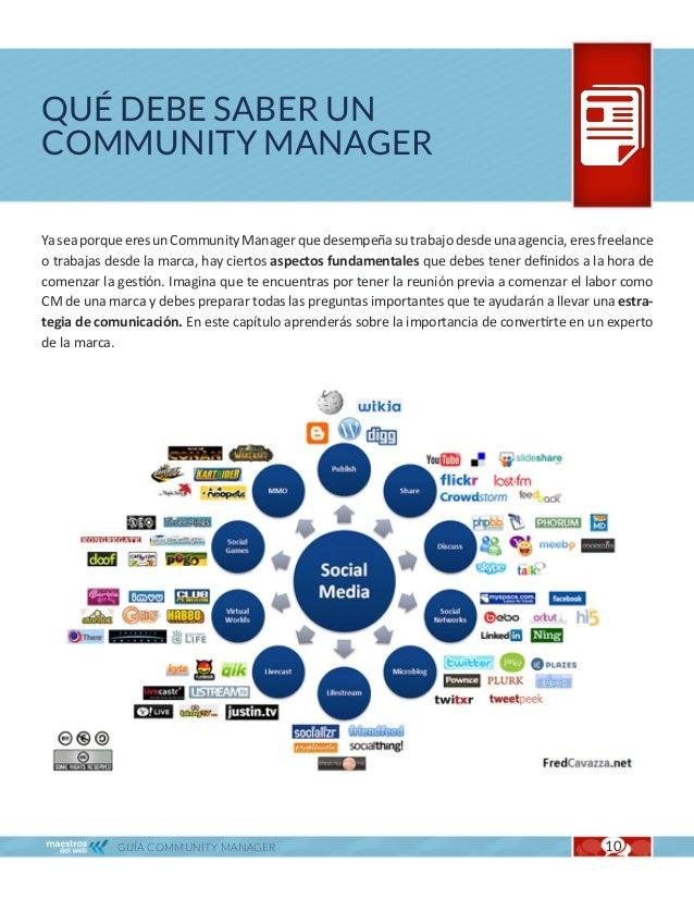 Qué debe saber un Community Manager                                                             Cap. 2CONOCER AL CLIENTELo...
