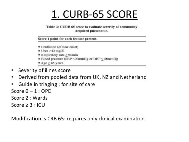 Comparison of CATs, CURB-65 and PMEWS as Triage Tools in Pandemic ...