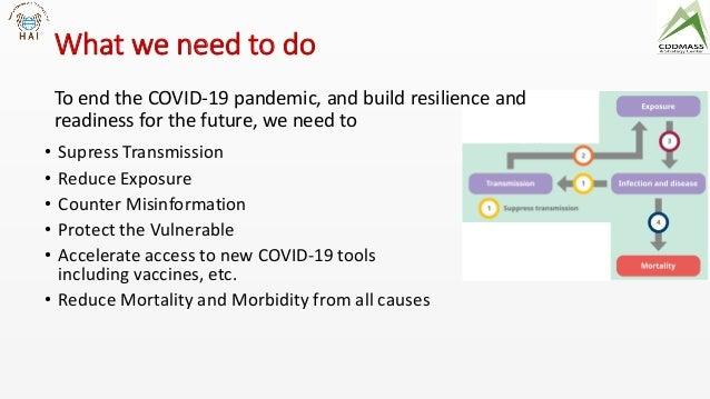 Community based COVID preparedness (CBCP)  25082021 Slide 3
