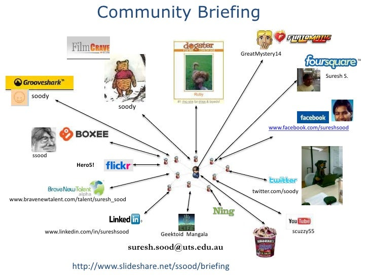 Community Briefing <br />GreatMystery14<br />Suresh S.<br />soody<br />soody<br />www.facebook.com/sureshsood<br />ssood<b...
