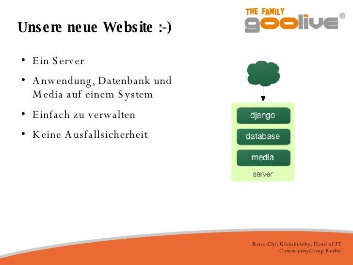 Unsere neue Website :-) <ul><li>Ein Server </li></ul><ul><li>Anwendung, Datenbank und Media auf einem System </li></ul><u...