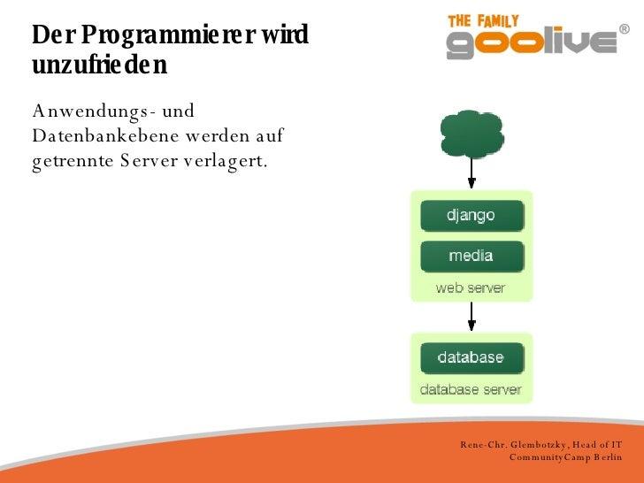 Der Programmierer wird unzufrieden <ul><li>Anwendungs- und Datenbankebene werden auf getrennte Server verlagert. </li></ul>