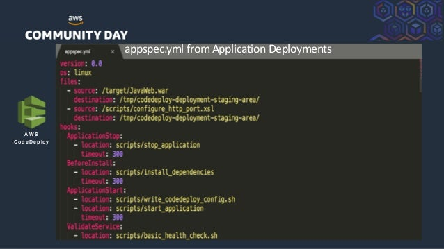 ©2018, AmazonWebServices, Inc. or its Affiliates. All rights reserved. AW S CodeDeploy appspec.yml fromApplication Deploym...