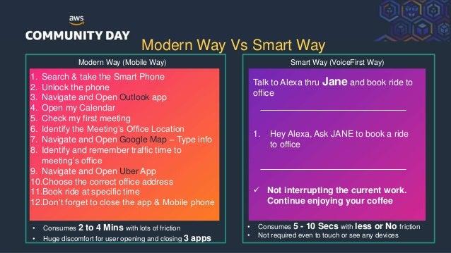 Conversational AI - Alexa in enterprise Slide 3
