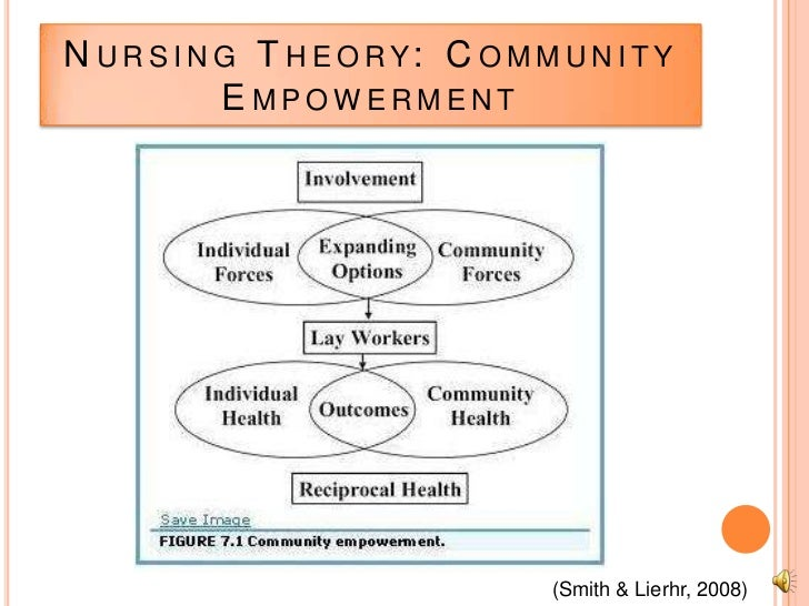 empowerment theory Empowering women: four theories tested on four different aspects of gender equality empowerment, is measured by the in theory, it is reasonable to.