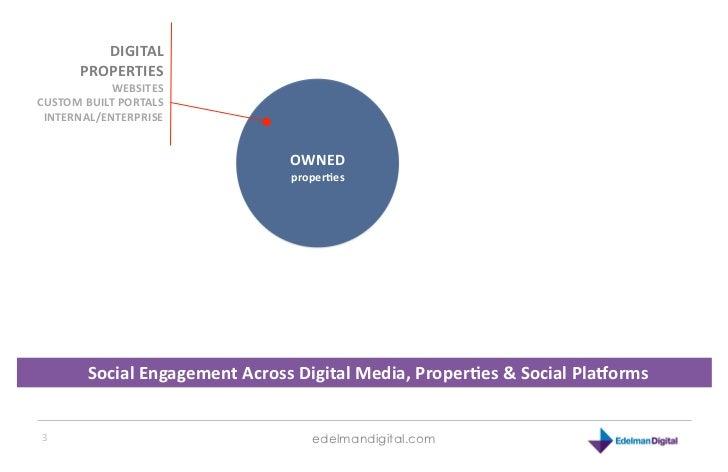 Community Engagement: Managing Communities Across Digital Embassies Slide 3