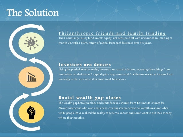 Community equity fund v1.5 Slide 3