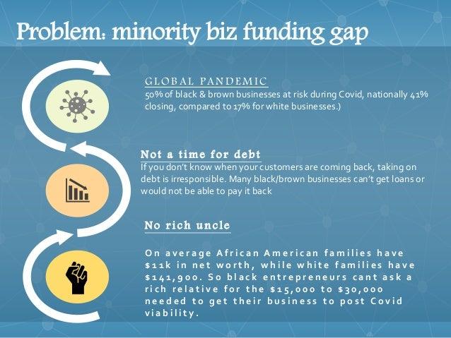 Community equity fund v1.6 Slide 2