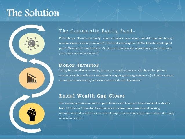 Community equity fund v2.0 Slide 3