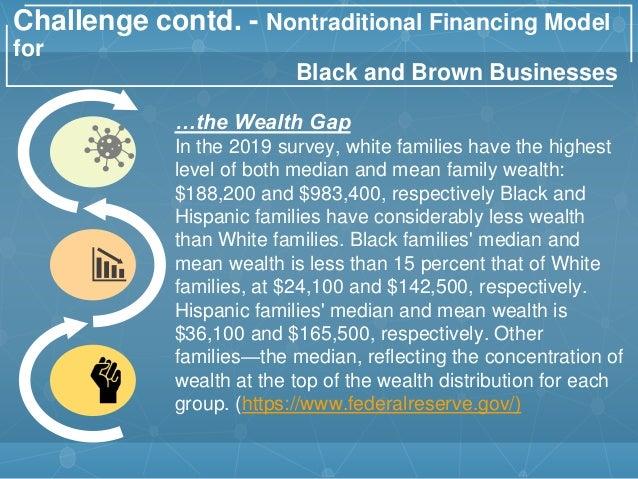 Community equity fund v2.0.sst Slide 3