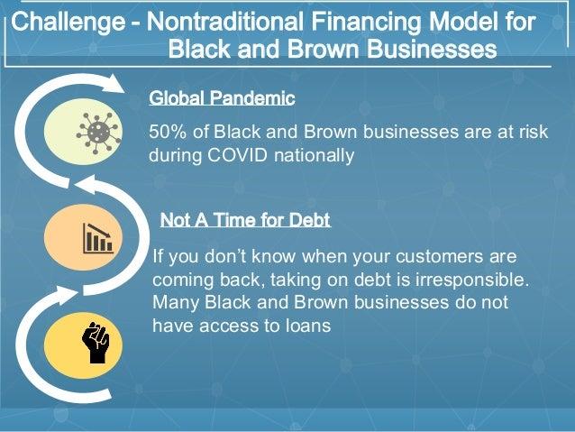 Community equity fund v2.0.sst (2) Slide 2
