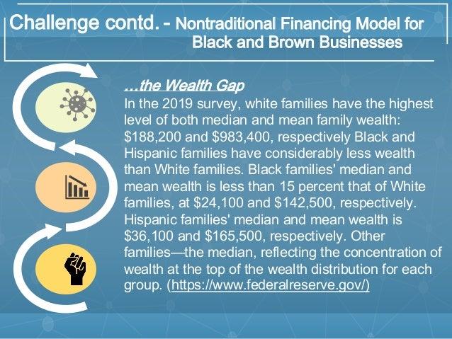 Community equity fund v2.0.sst (2) Slide 3