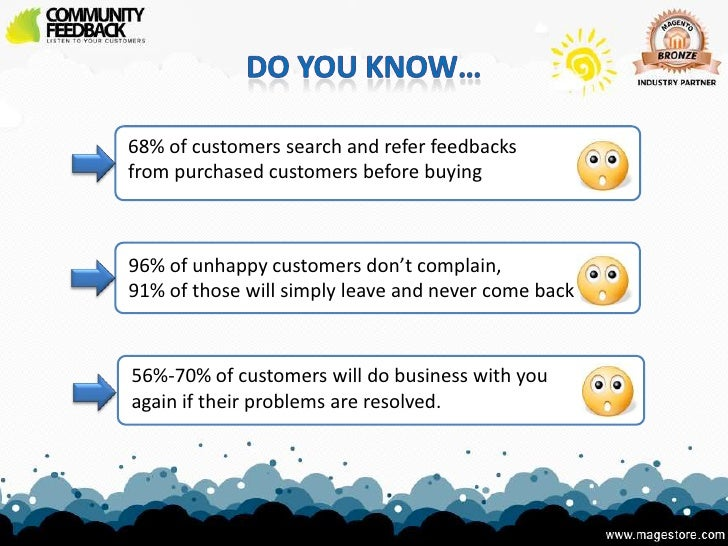 68% of customers search and refer feedbacksfrom purchased customers before buying96% of unhappy customers don't complain,9...
