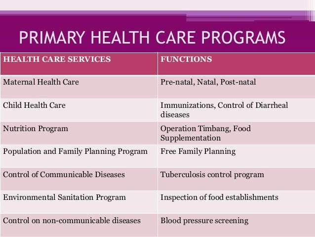 Community health problems