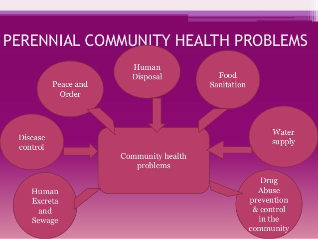 community problems in the philippines Public health care issues: the healthcare system in the philippines is a mixed  public-private system although the public healthcare system in the philippines is .