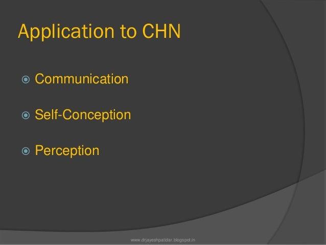Application to CHN Communication Self-Conception Perceptionwww.drjayeshpatidar.blogspot.in