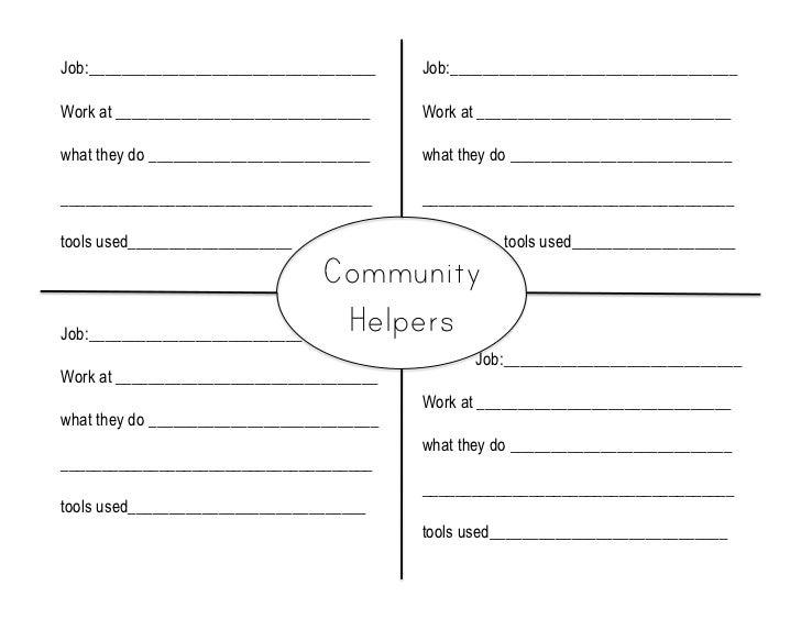 Essay on community helpers in hindi