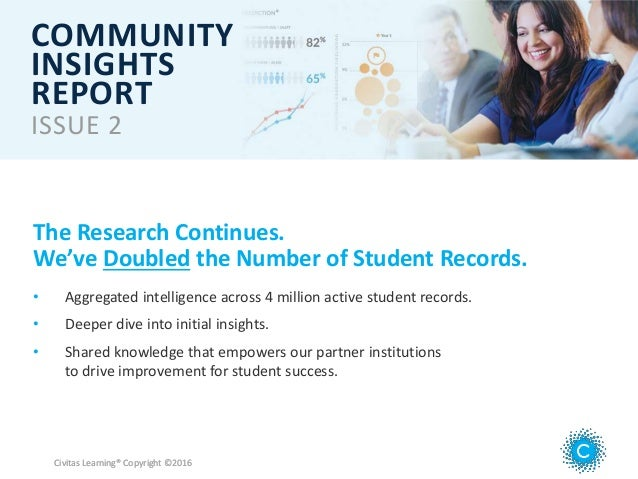 Civitas Learning® Copyright ©2016 COMMUNITY INSIGHTS REPORT ISSUE 2 The Research Continues. We've Doubled the Number of St...