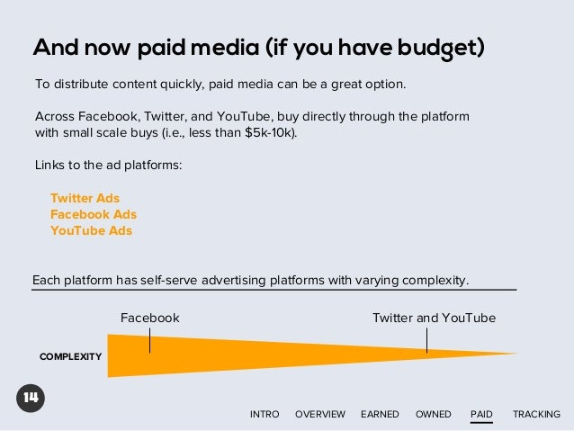And now paid media (if you have budget) To distribute content quickly, paid media can be a great option. Across Facebook, ...