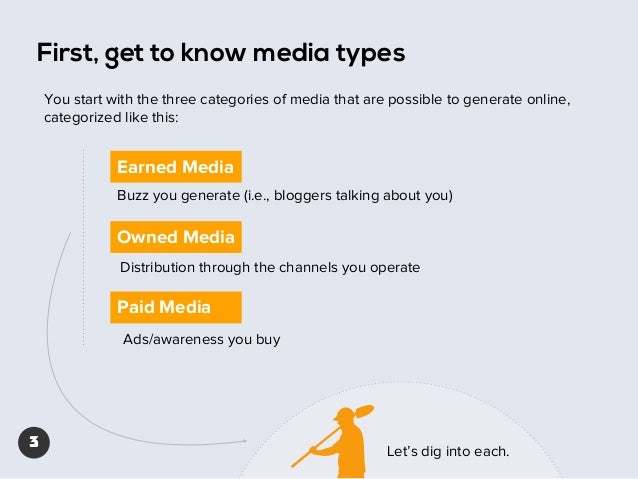 First, get to know media types You start with the three categories of media that are possible to generate online, categori...