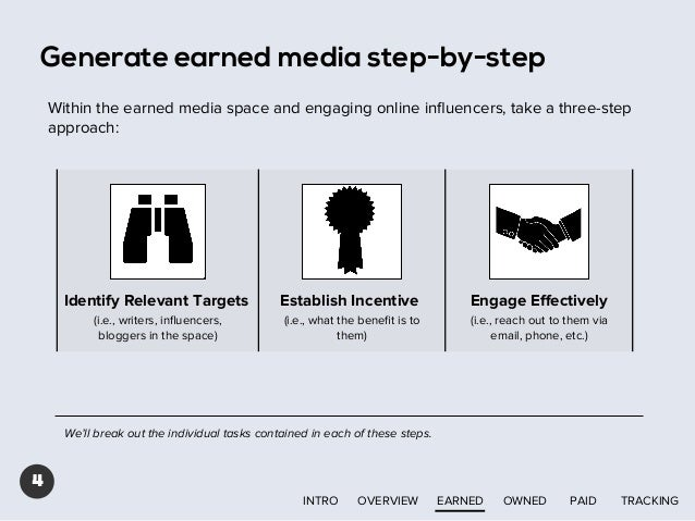 Generate earned media step-by-step Within the earned media space and engaging online influencers, take a three-step approac...