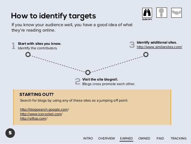 How to identify targets  IDENTIFY  If you know your audience well, you have a good idea of what they're reading online.  1...