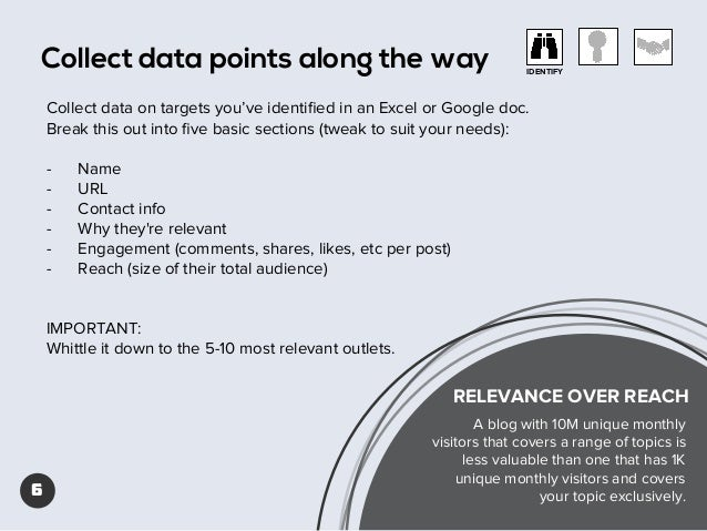Collect data points along the way  IDENTIFY  Collect data on targets you've identified in an Excel or Google doc. Break thi...