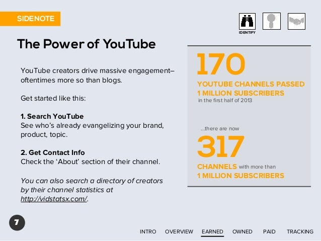 SIDENOTE IDENTIFY  The Power of YouTube YouTube creators drive massive engagement– oftentimes more so than blogs. Get star...