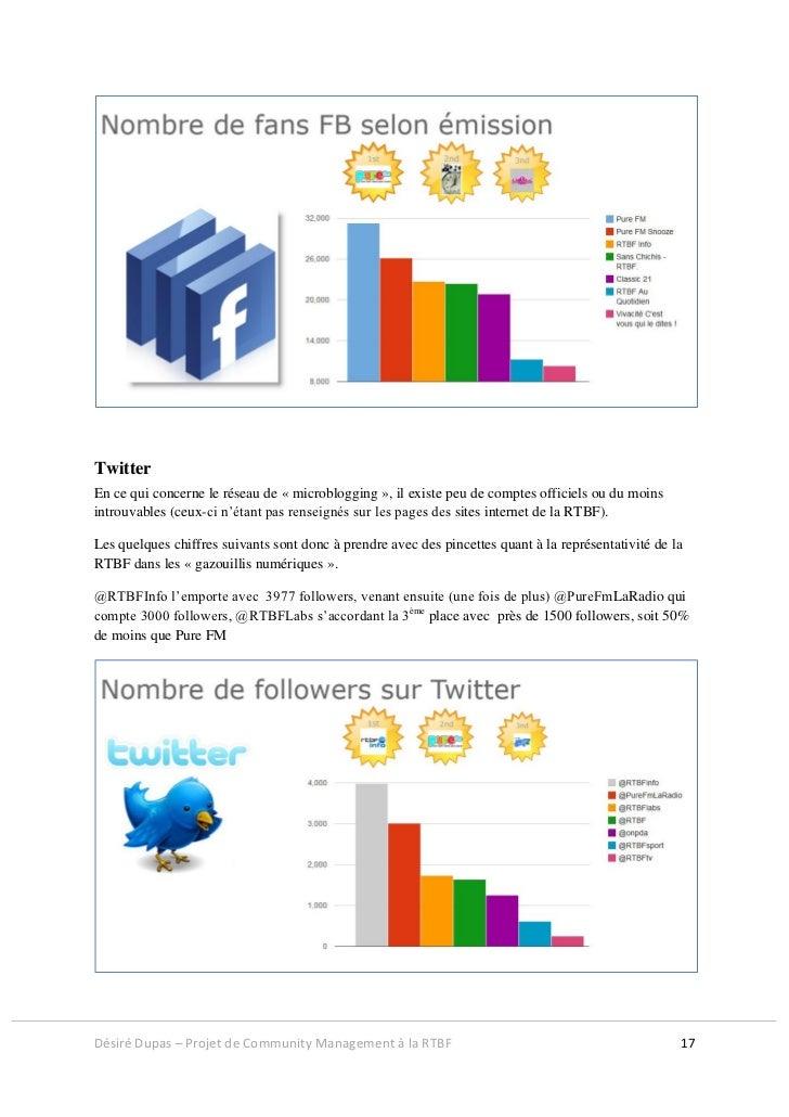 TwitterEn ce qui concerne le réseau de « microblogging », il existe peu de comptes officiels ou du moinsintrouvables (ceux...